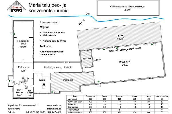 Maria talu konverentsikeskus
