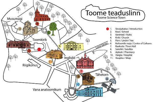 Toome Science Town